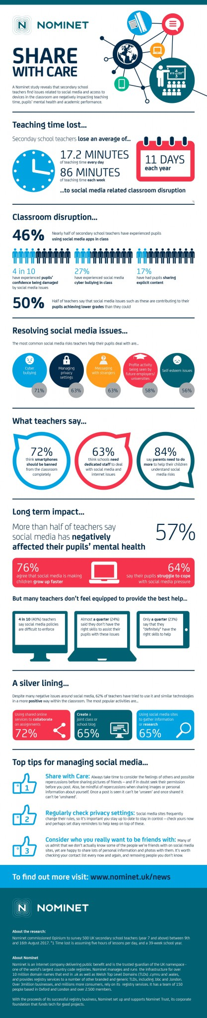 Nominet illustrated infographic share with care