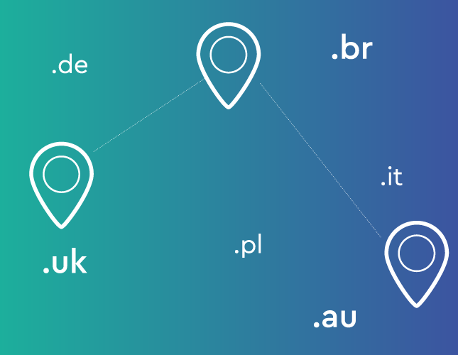 Examples of ccTLDs